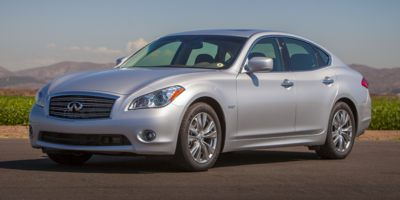 Buy a 2016 Infiniti in Sanilac County, MI